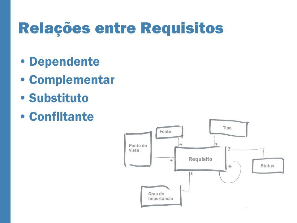 Relações entre Requisitos Dependente Complementar Substituto Conflitante