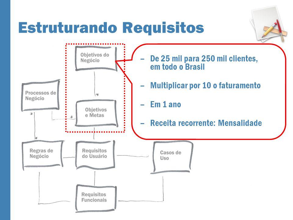 –De 25 mil para 250 mil clientes, em todo o Brasil –Multiplicar por 10 o faturamento –Em 1 ano –Receita recorrente: Mensalidade