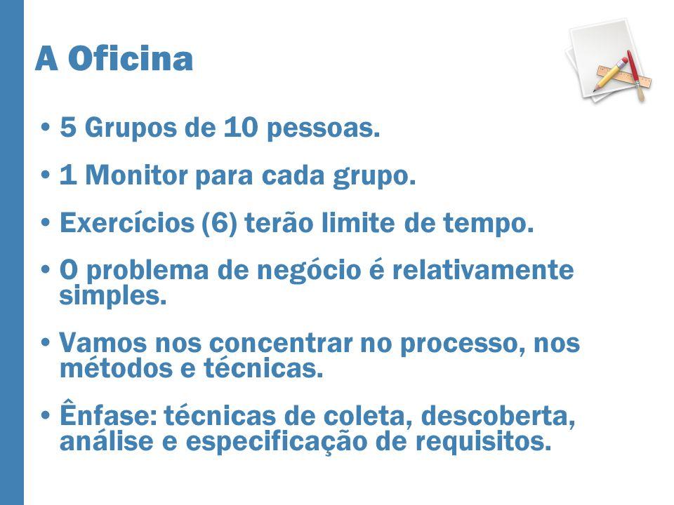 A Oficina 5 Grupos de 10 pessoas. 1 Monitor para cada grupo. Exercícios (6) terão limite de tempo. O problema de negócio é relativamente simples. Vamo