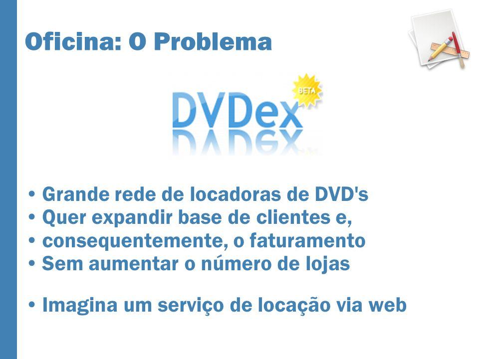 Oficina: O Problema Grande rede de locadoras de DVD s Quer expandir base de clientes e, consequentemente, o faturamento Sem aumentar o número de lojas Imagina um serviço de locação via web