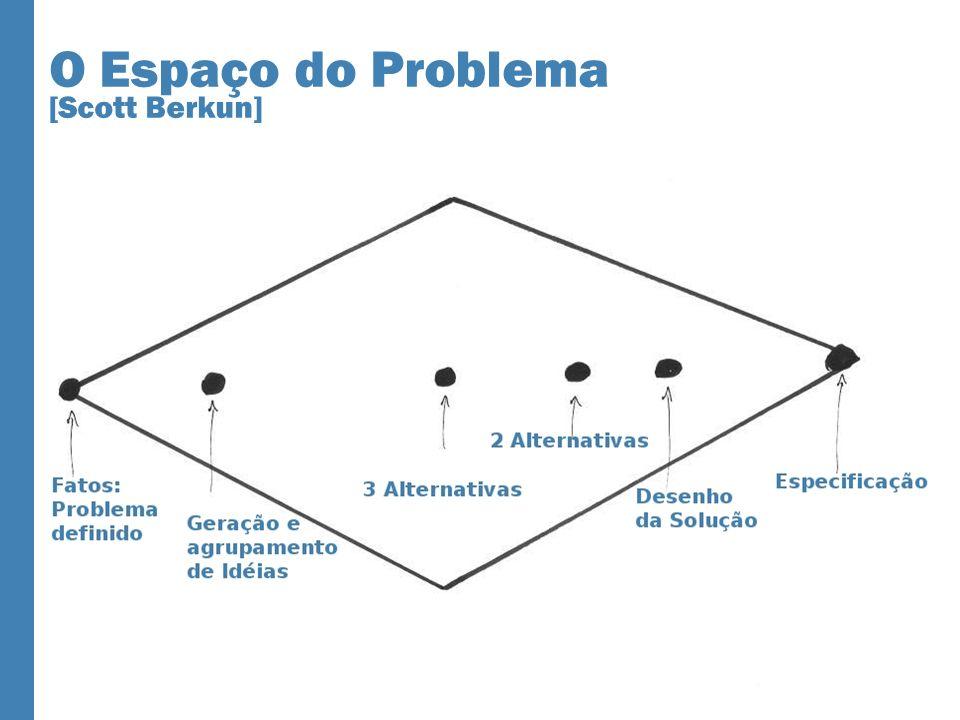 O Espaço do Problema [Scott Berkun]