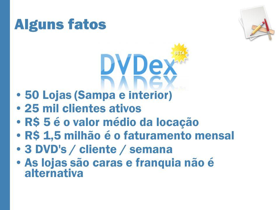 Objetivos 250 mil clientes, em todo o Brasil (existem mais de 10 milhões de DVD players por aí) Multiplicar por 10 o faturamento Em 1 ano Receita recorrente: Mensalidade Plano de 12 DVD s/mês = R$ 60 (2 lotes com 6 DVD s) Não há taxa de permanência Mas cliente só recebe novo lote após devolução