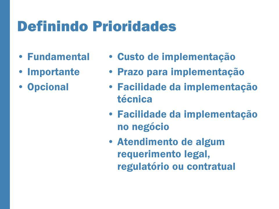 Definindo Prioridades Fundamental Importante Opcional Custo de implementação Prazo para implementação Facilidade da implementação técnica Facilidade da implementação no negócio Atendimento de algum requerimento legal, regulatório ou contratual
