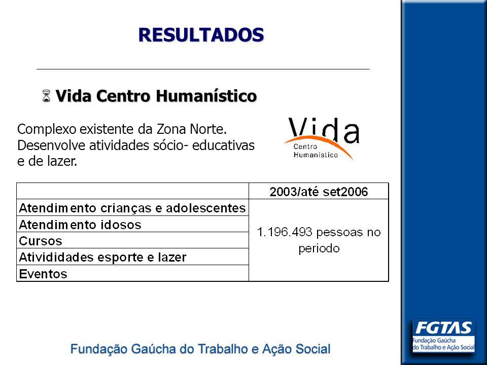 RESULTADOS 6 Vida Centro Humanístico Complexo existente da Zona Norte. Desenvolve atividades sócio- educativas e de lazer.