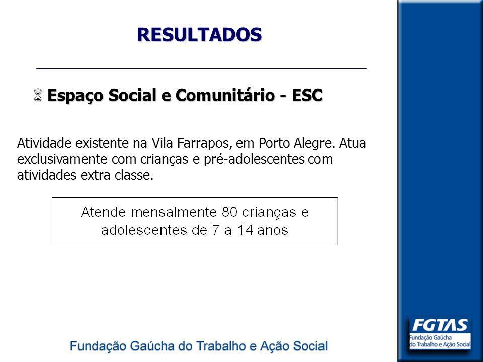 RESULTADOS 6 Espaço Social e Comunitário - ESC Atividade existente na Vila Farrapos, em Porto Alegre. Atua exclusivamente com crianças e pré-adolescen