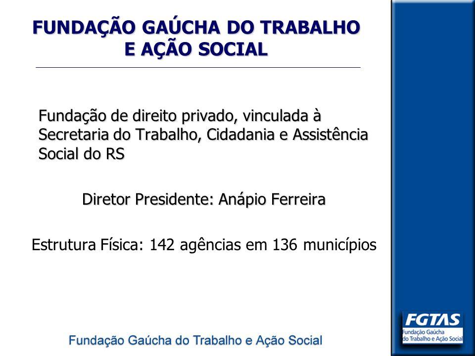 FUNDAÇÃO GAÚCHA DO TRABALHO E AÇÃO SOCIAL Fundação de direito privado, vinculada à Secretaria do Trabalho, Cidadania e Assistência Social do RS Direto