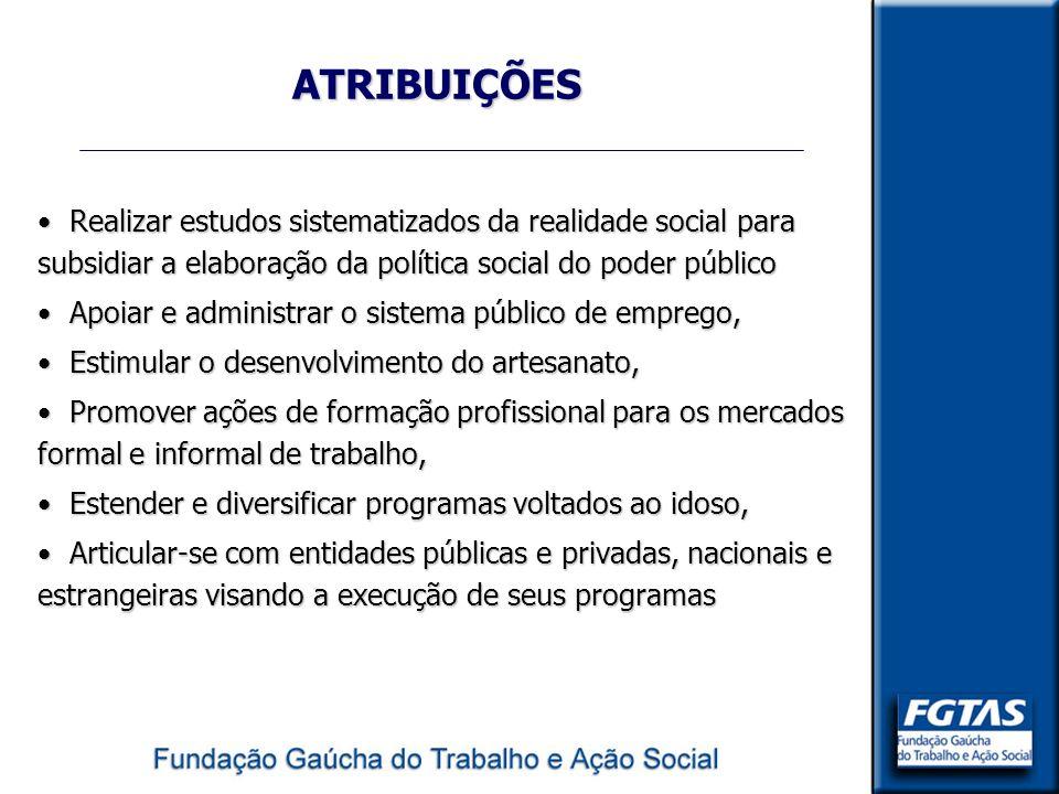 Realizar estudos sistematizados da realidade social para subsidiar a elaboração da política social do poder público Realizar estudos sistematizados da