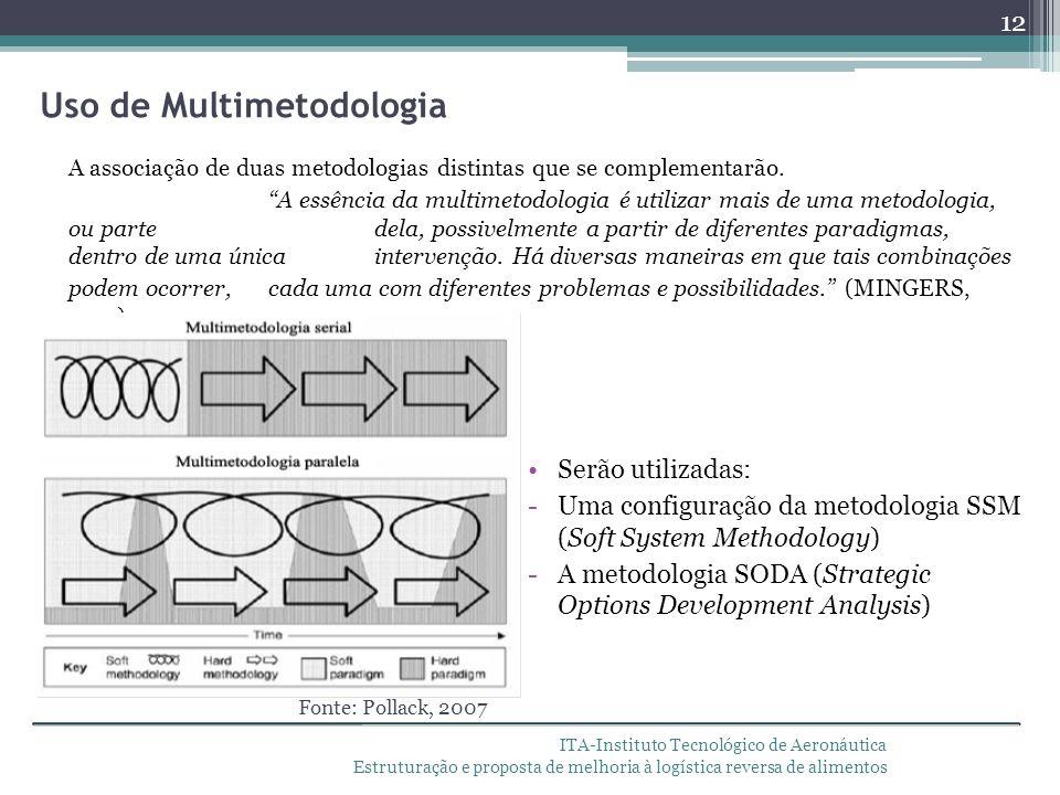 ITA-Instituto Tecnológico de Aeronáutica Estruturação e proposta de melhoria à logística reversa de alimentos A associação de duas metodologias distin