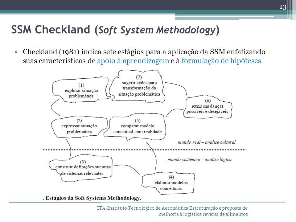 ITA-Instituto Tecnológico de Aeronáutica Estruturação e proposta de melhoria à logística reversa de alimentos Checkland (1981) indica sete estágios pa