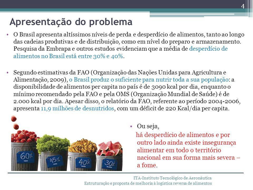 ITA-Instituto Tecnológico de Aeronáutica Estruturação e proposta de melhoria à logística reversa de alimentos O Brasil apresenta altíssimos níveis de