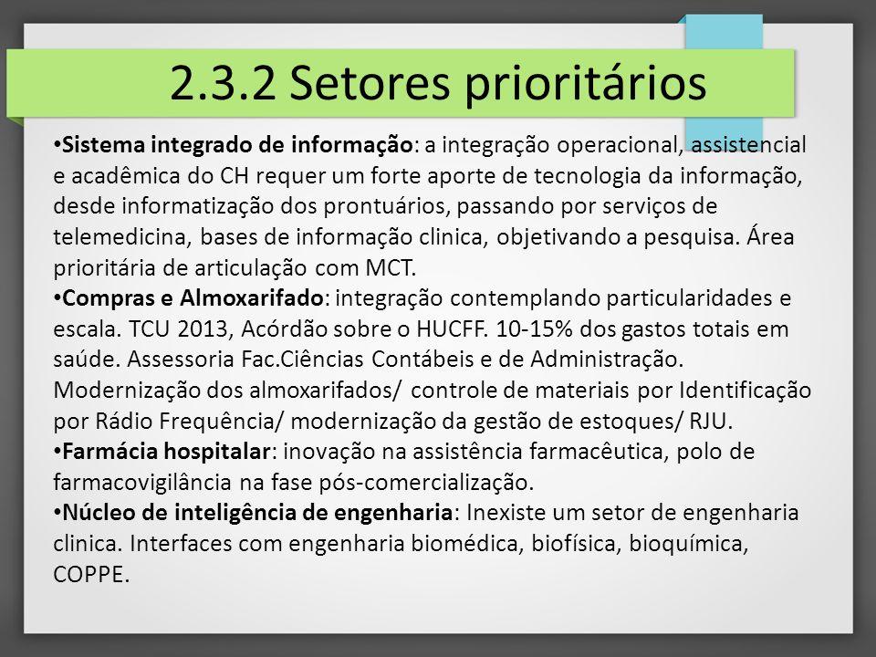 2.4 Organização acadêmica Redimensionamento das unidades acadêmicas na gestão dos HU.