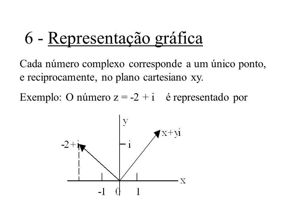 6 - Representação gráfica Cada número complexo corresponde a um único ponto, e reciprocamente, no plano cartesiano xy. Exemplo: O número z = -2 + i é