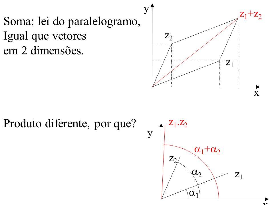 x y z1z1 z2z2 z 1 +z 2 Soma: lei do paralelogramo, Igual que vetores em 2 dimensões. Produto diferente, por que? x y z1z1 z2z2 z 1.z 2 1 2 1 + 2