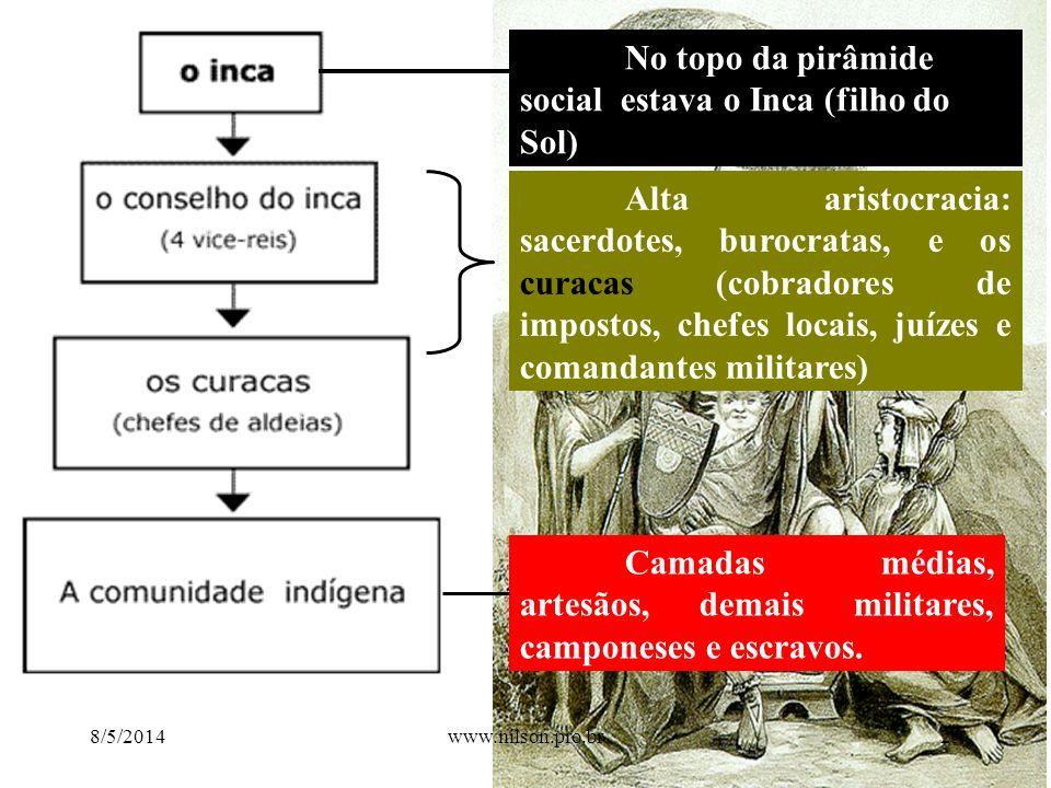 Camadas médias, artesãos, demais militares, camponeses e escravos. No topo da pirâmide social estava o Inca (filho do Sol) Alta aristocracia: sacerdot