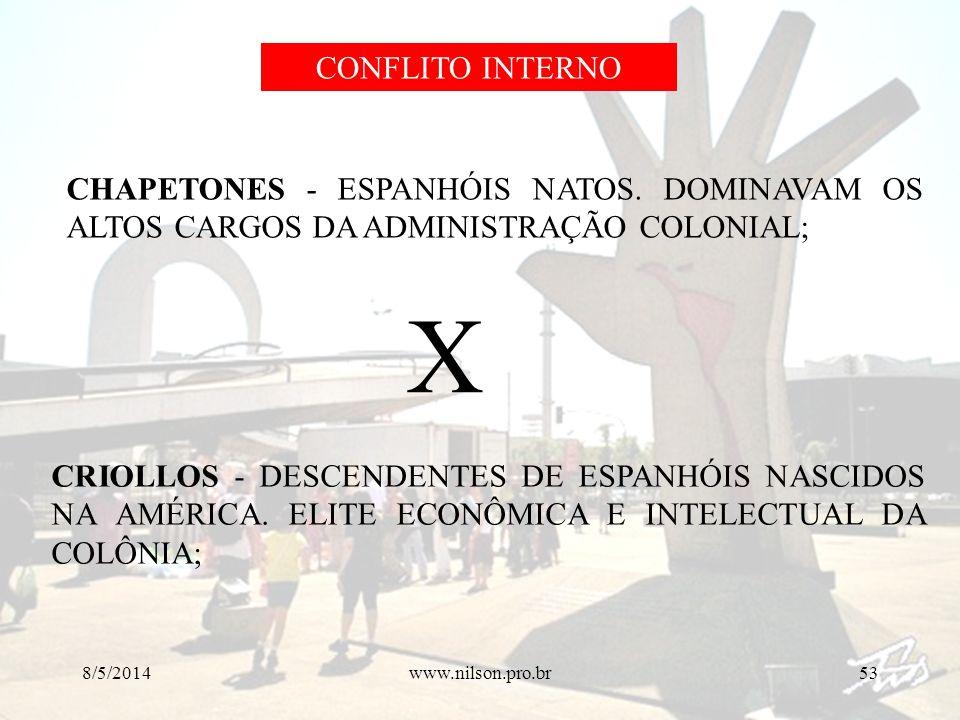 CHAPETONES - ESPANHÓIS NATOS. DOMINAVAM OS ALTOS CARGOS DA ADMINISTRAÇÃO COLONIAL; CRIOLLOS - DESCENDENTES DE ESPANHÓIS NASCIDOS NA AMÉRICA. ELITE ECO