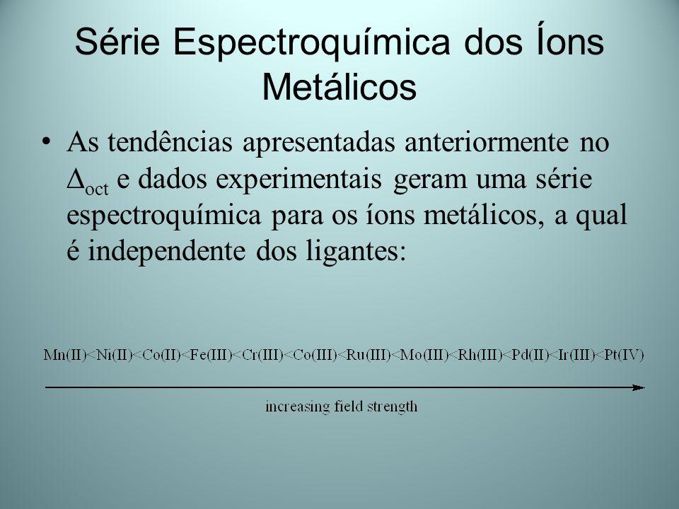 Série Espectroquímica dos Íons Metálicos As tendências apresentadas anteriormente no oct e dados experimentais geram uma série espectroquímica para os