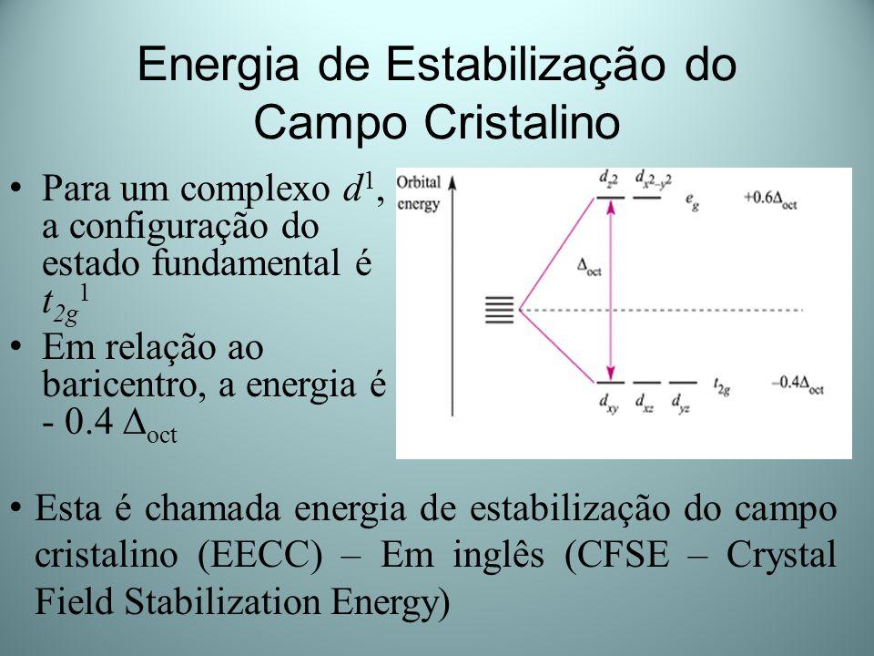 Energia de Estabilização do Campo Cristalino Para um complexo d 1, a configuração do estado fundamental é t 2g 1 Em relação ao baricentro, a energia é
