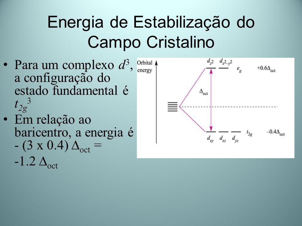 Energia de Estabilização do Campo Cristalino Para um complexo d 3, a configuração do estado fundamental é t 2g 3 Em relação ao baricentro, a energia é