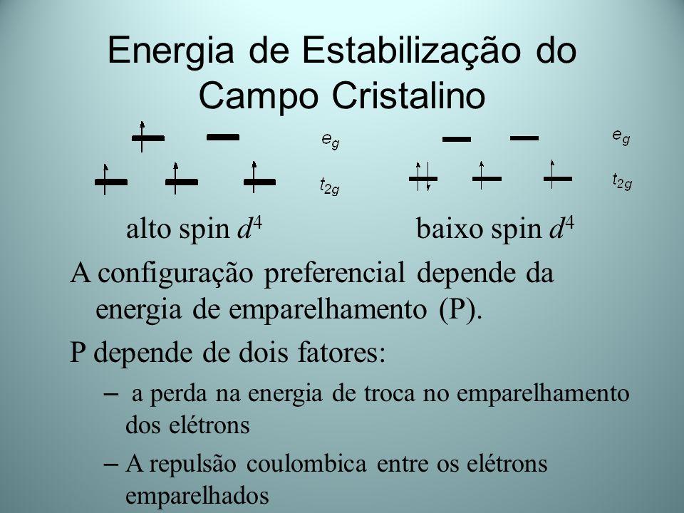 alto spin d 4 baixo spin d 4 A configuração preferencial depende da energia de emparelhamento (P). P depende de dois fatores: – a perda na energia de