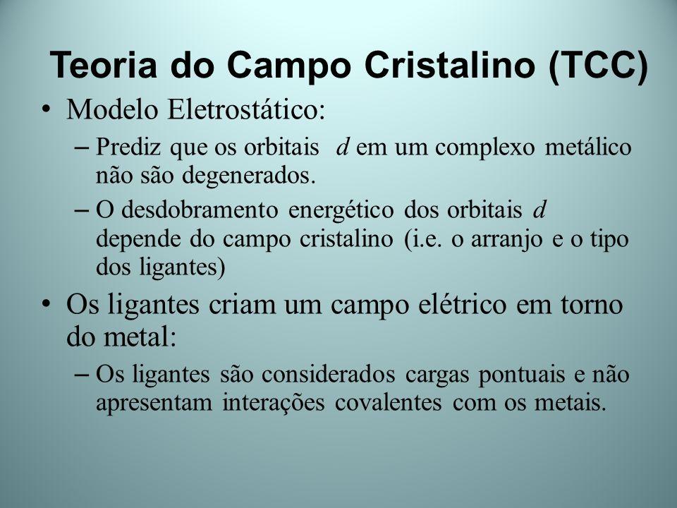 Teoria do Campo Cristalino (TCC) Modelo Eletrostático: – Prediz que os orbitais d em um complexo metálico não são degenerados. – O desdobramento energ