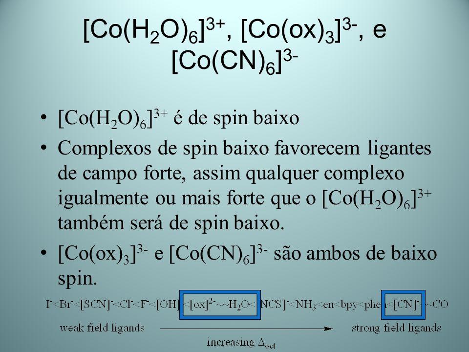 [Co(H 2 O) 6 ] 3+, [Co(ox) 3 ] 3-, e [Co(CN) 6 ] 3- [Co(H 2 O) 6 ] 3+ é de spin baixo Complexos de spin baixo favorecem ligantes de campo forte, assim