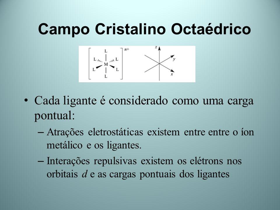 Os orbitais d z2 e d x2-y2 apontam diretamente para os ligantes: – Maior repulsão é sentida – Estes orbitais passam a apresentar uma energia maior que os orbitais d yz, d xy, and d xz Campo Cristalino Octaédrico