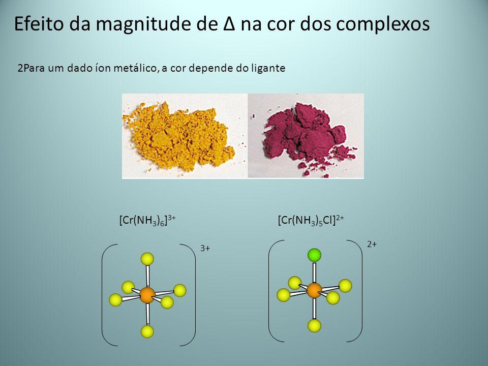 Efeito da magnitude de Δ na cor dos complexos 2Para um dado íon metálico, a cor depende do ligante [Cr(NH 3 ) 6 ] 3+ [Cr(NH 3 ) 5 Cl] 2+ 3+ 2+