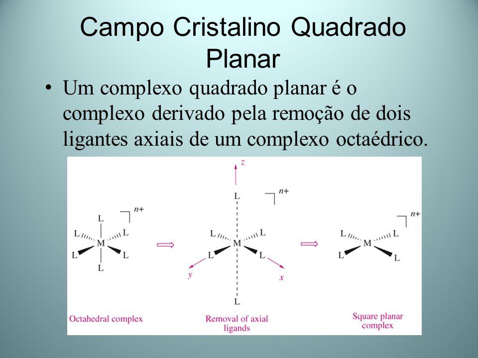 Campo Cristalino Quadrado Planar Um complexo quadrado planar é o complexo derivado pela remoção de dois ligantes axiais de um complexo octaédrico.
