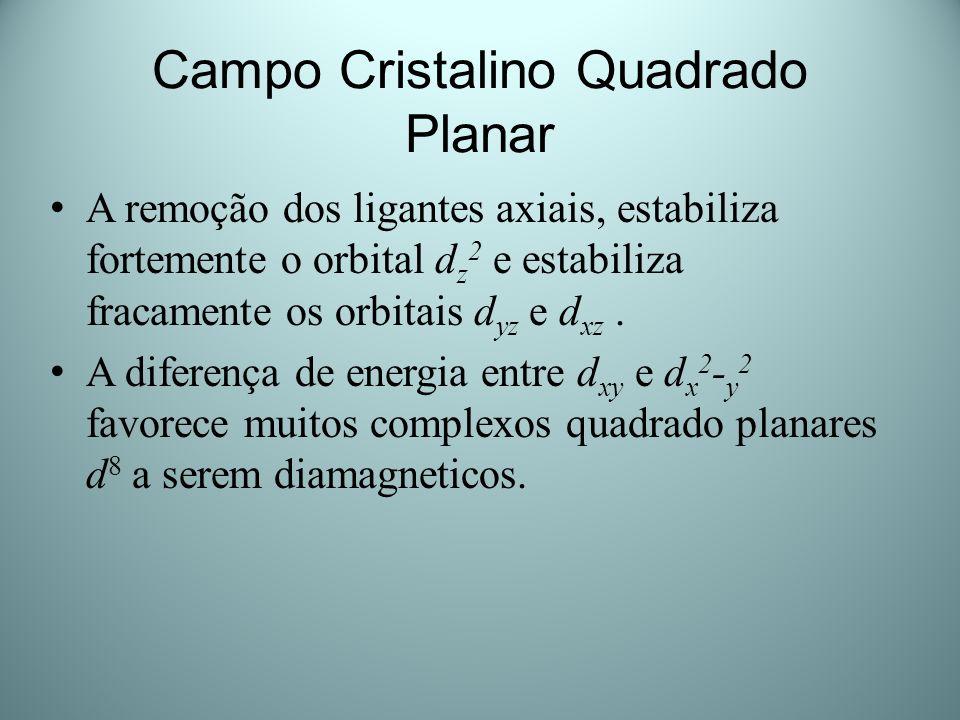 Campo Cristalino Quadrado Planar A remoção dos ligantes axiais, estabiliza fortemente o orbital d z 2 e estabiliza fracamente os orbitais d yz e d xz.