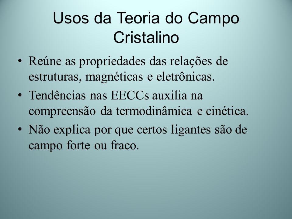 Usos da Teoria do Campo Cristalino Reúne as propriedades das relações de estruturas, magnéticas e eletrônicas. Tendências nas EECCs auxilia na compree