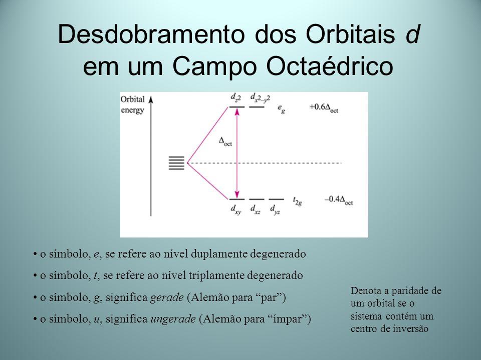 Desdobramento dos Orbitais d em um Campo Octaédrico oct é determinado peloa força do campo cristalino Campo Fraco e Campo Forte oct (campo fraco) < oct (campo forte) Os valores de oct são obtidos através de dados de espectroscopia eletrônica.