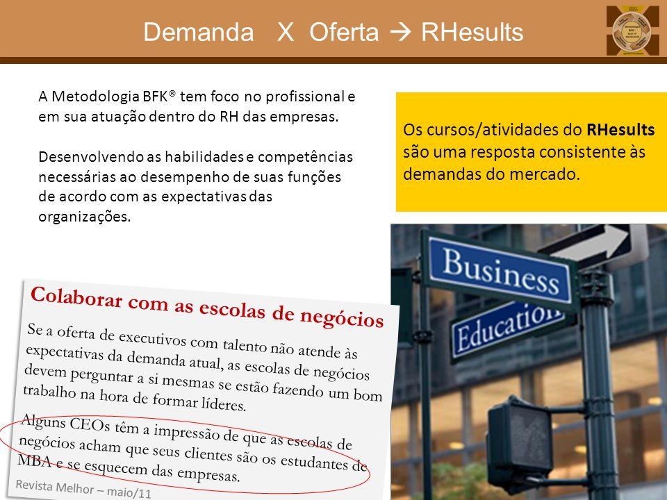 Demanda X Oferta RHesults A Metodologia BFK® tem foco no profissional e em sua atuação dentro do RH das empresas. Desenvolvendo as habilidades e compe