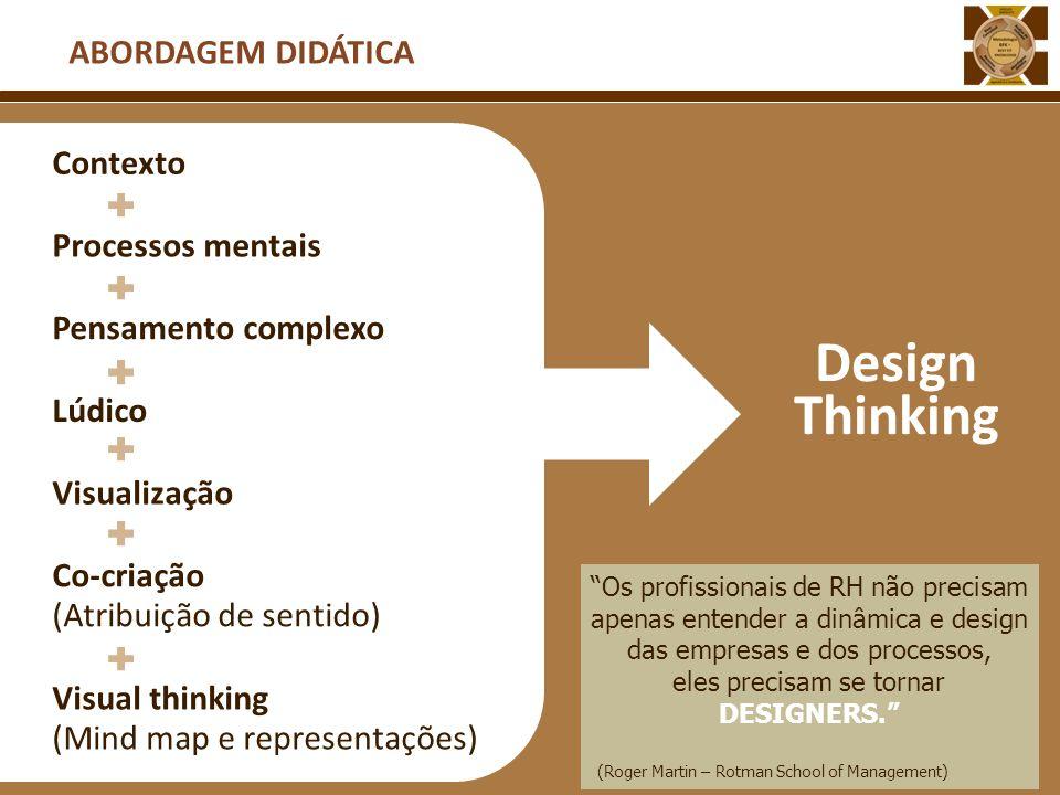 ABORDAGEM DIDÁTICA Contexto Processos mentais Pensamento complexo Lúdico Visualização Co-criação (Atribuição de sentido) Visual thinking (Mind map e r