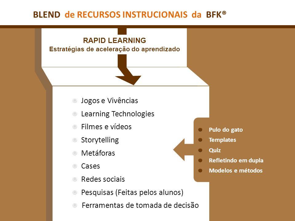BLEND de RECURSOS INSTRUCIONAIS da BFK® Jogos e Vivências Learning Technologies Filmes e vídeos Storytelling Metáforas Cases Redes sociais Pesquisas (