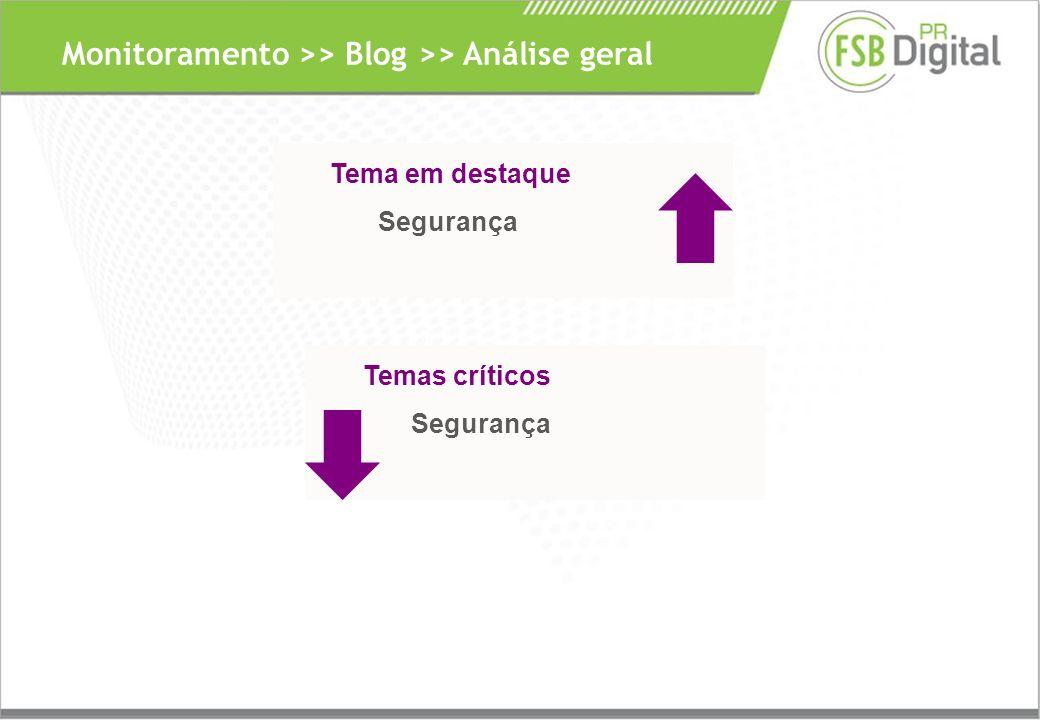 Monitoramento >> Blog >> Análise geral Tema em destaque Segurança Temas críticos Segurança
