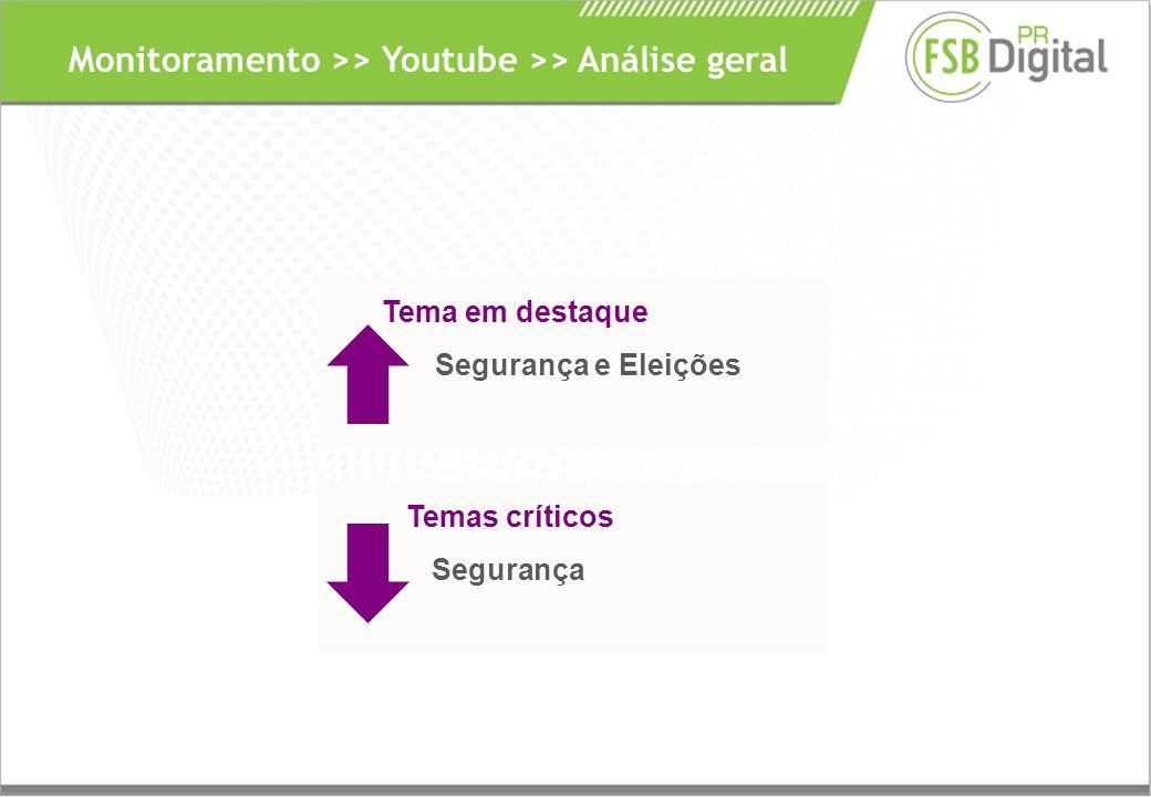 Monitoramento >> Youtube >> Análise geral Tema em destaque Segurança e Eleições Temas críticos Segurança