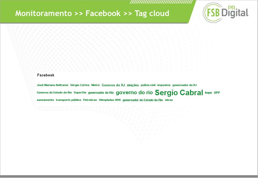 Monitoramento >> Facebook >> Tag cloud
