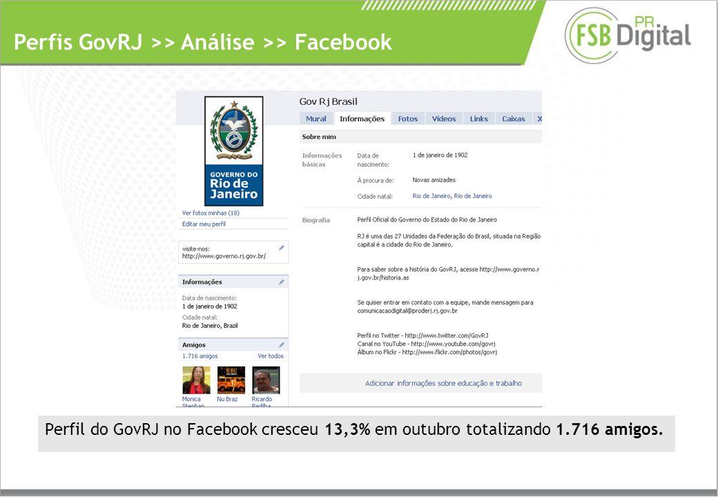 Perfis GovRJ >> Análise >> Facebook Perfil do GovRJ no Facebook cresceu 13,3% em outubro totalizando 1.716 amigos.