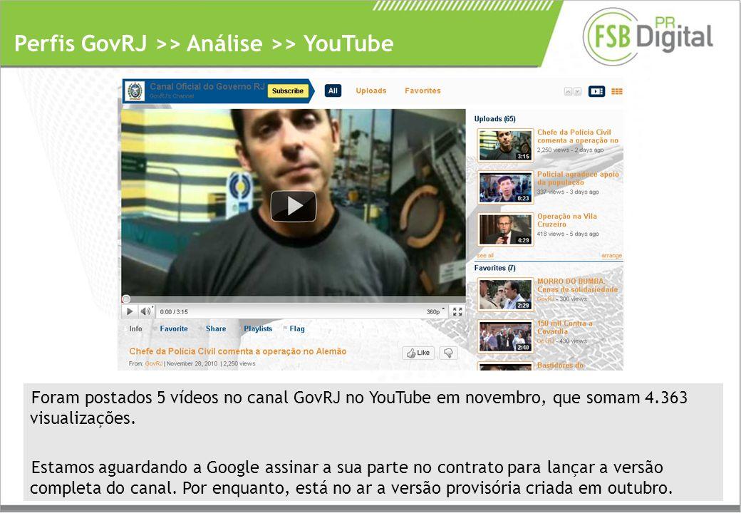 Perfis GovRJ >> Análise >> YouTube Foram postados 5 vídeos no canal GovRJ no YouTube em novembro, que somam 4.363 visualizações.
