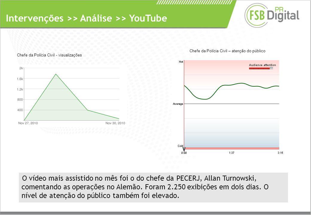 Intervenções >> Análise >> YouTube O vídeo mais assistido no mês foi o do chefe da PECERJ, Allan Turnowski, comentando as operações no Alemão.
