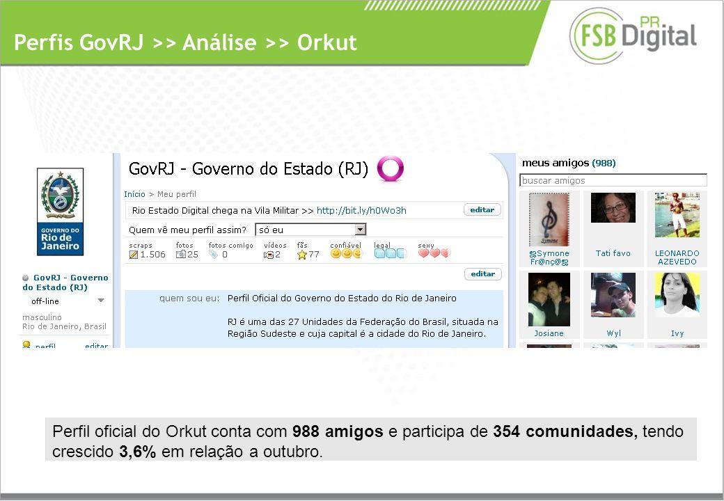 Perfis GovRJ >> Análise >> Orkut Perfil oficial do Orkut conta com 988 amigos e participa de 354 comunidades, tendo crescido 3,6% em relação a outubro.