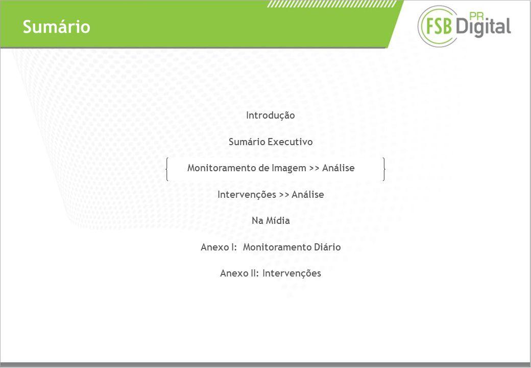 Introdução Sumário Executivo Monitoramento de Imagem >> Análise Intervenções >> Análise Na Mídia Anexo I: Monitoramento Diário Anexo II: Intervenções Sumário