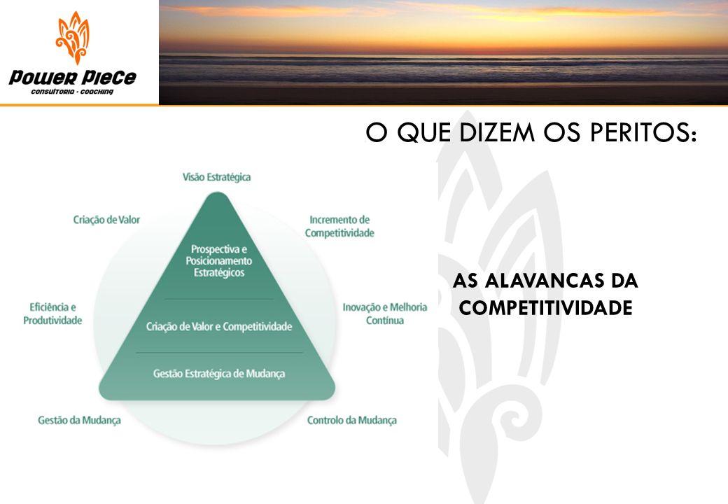 ALINHAMENTO – INOVAÇÃO - ORGANIZAÇÃO COMO GARANTIR OS 3 Cs.