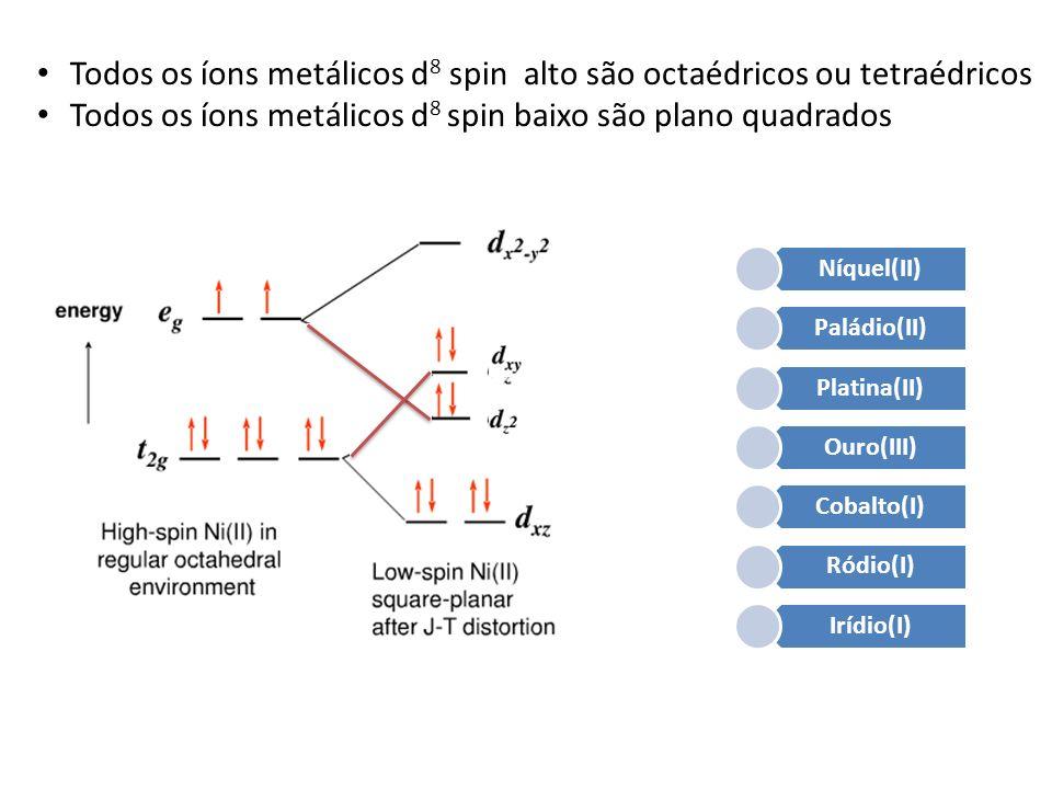Todos os íons metálicos d 8 spin alto são octaédricos ou tetraédricos Todos os íons metálicos d 8 spin baixo são plano quadrados Níquel(II) Paládio(II) Platina(II) Ouro(III) Cobalto(I) Ródio(I) Irídio(I)