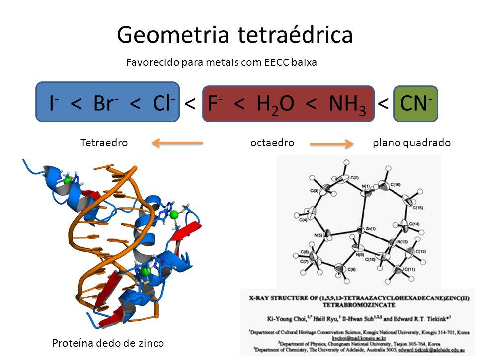 Geometria tetraédrica I - < Br - < Cl - < F - < H 2 O < NH 3 < CN - Tetraedro octaedro plano quadrado Favorecido para metais com EECC baixa Proteína d