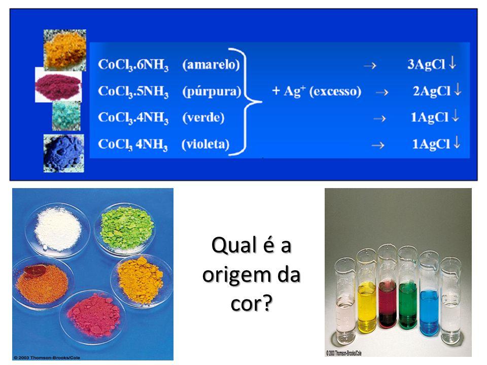 Qual é a origem da cor?