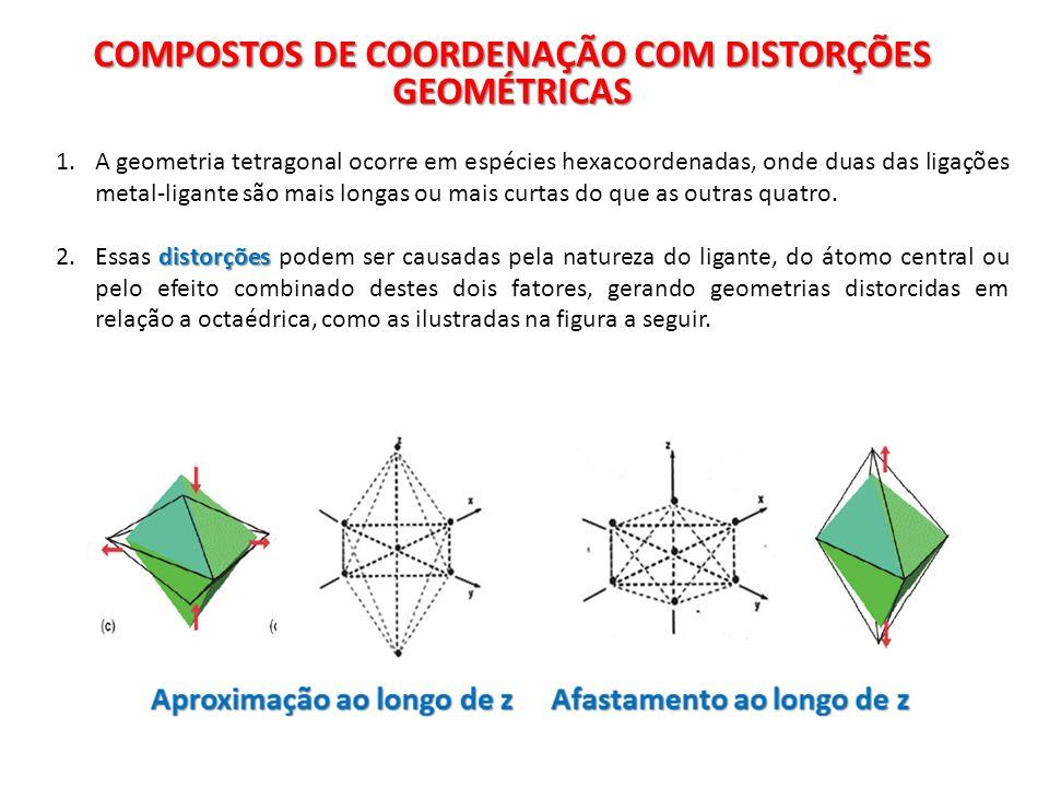 COMPOSTOS DE COORDENAÇÃO COM DISTORÇÕES GEOMÉTRICAS 1.A geometria tetragonal ocorre em espécies hexacoordenadas, onde duas das ligações metal-ligante são mais longas ou mais curtas do que as outras quatro.