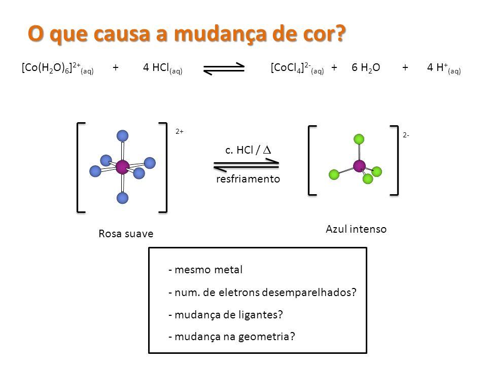 c. HCl / resfriamento O que causa a mudança de cor? [Co(H 2 O) 6 ] 2+ (aq) +4 HCl (aq) [CoCl 4 ] 2- (aq) +6 H 2 O+4 H + (aq) 2+ 2- - mesmo metal Rosa