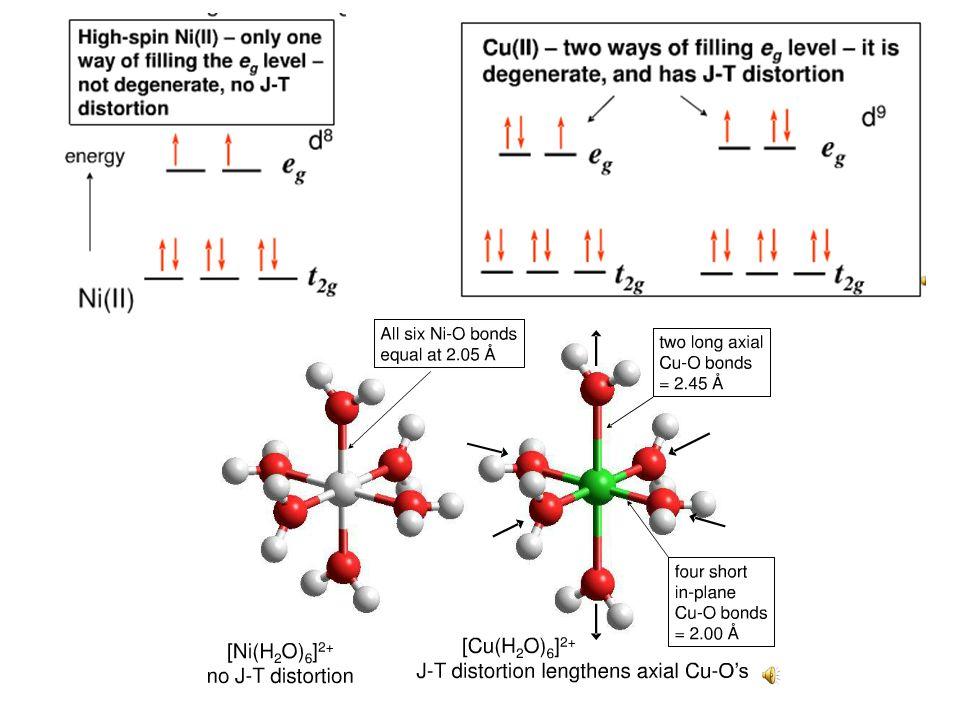 Geometria tetraédrica I - < Br - < Cl - < F - < H 2 O < NH 3 < CN - Tetraedro octaedro plano quadrado Favorecido para metais com EECC baixa Proteína dedo de zinco