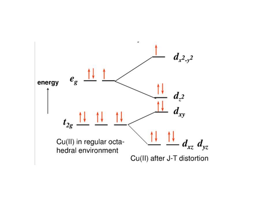 2. Para um dado íon metálico, a cor depende do ligante [Cr(NH 3 ) 6 ] 3+ [Cr(NH 3 ) 5 Cl] 2+ 3+ 2+